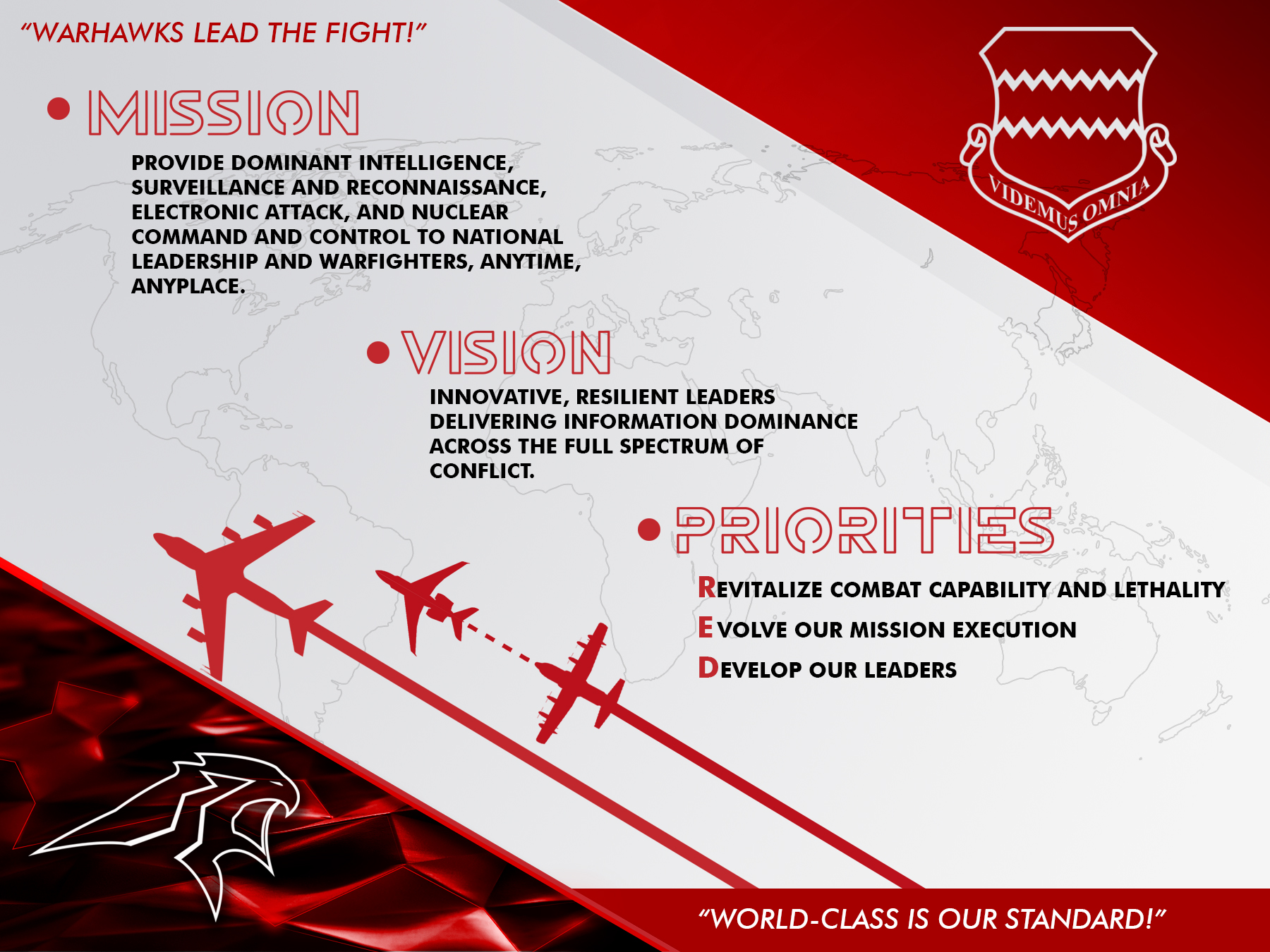 The 55th Wing's Mission, Vision and Priorities
