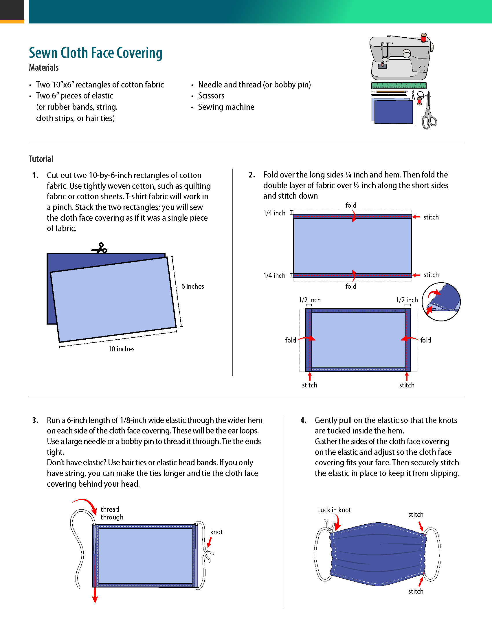 Graphic 2 of the CDC cloth face coverings instructions.