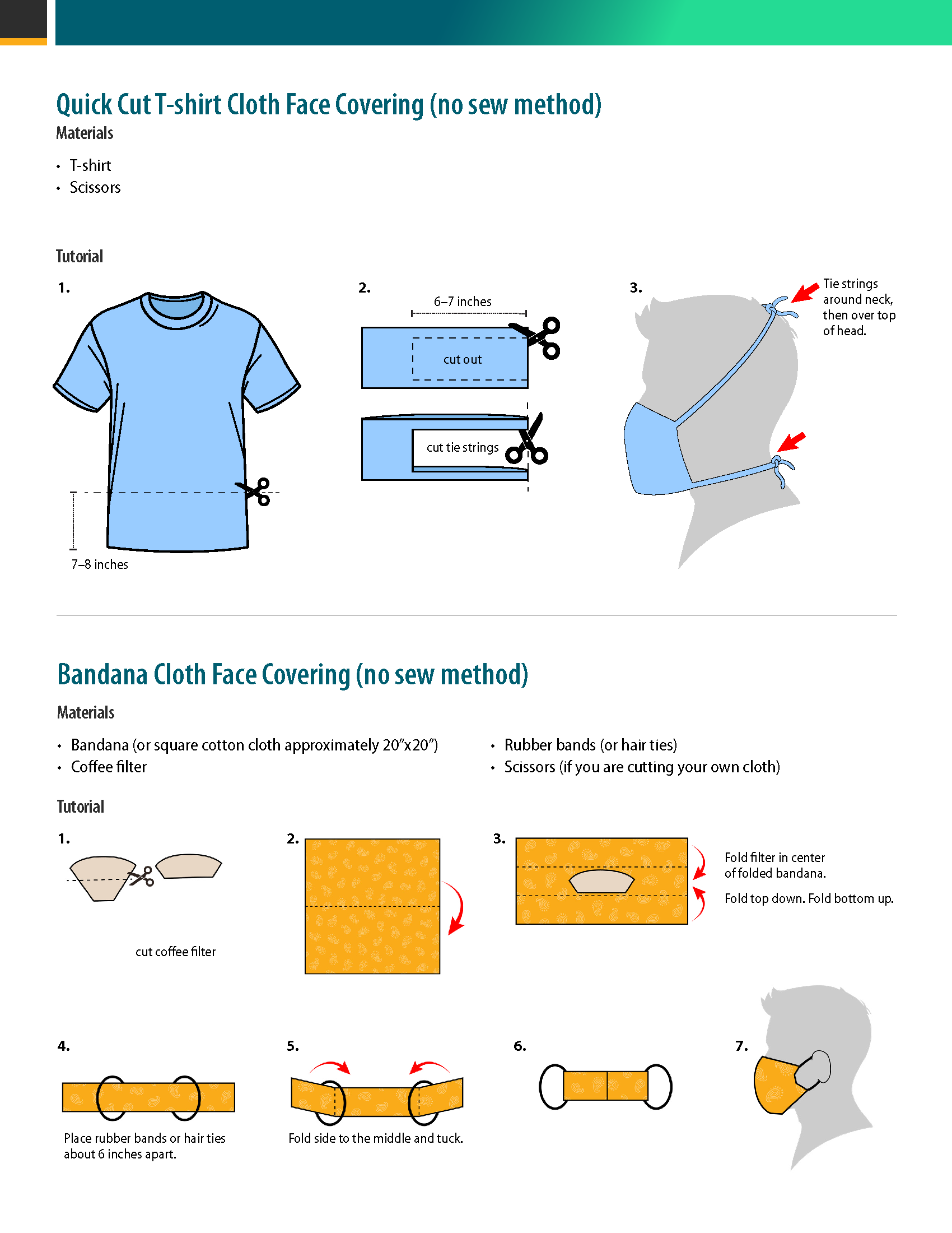Page 3 of the CDC Cloth Face Coverings guidelines.