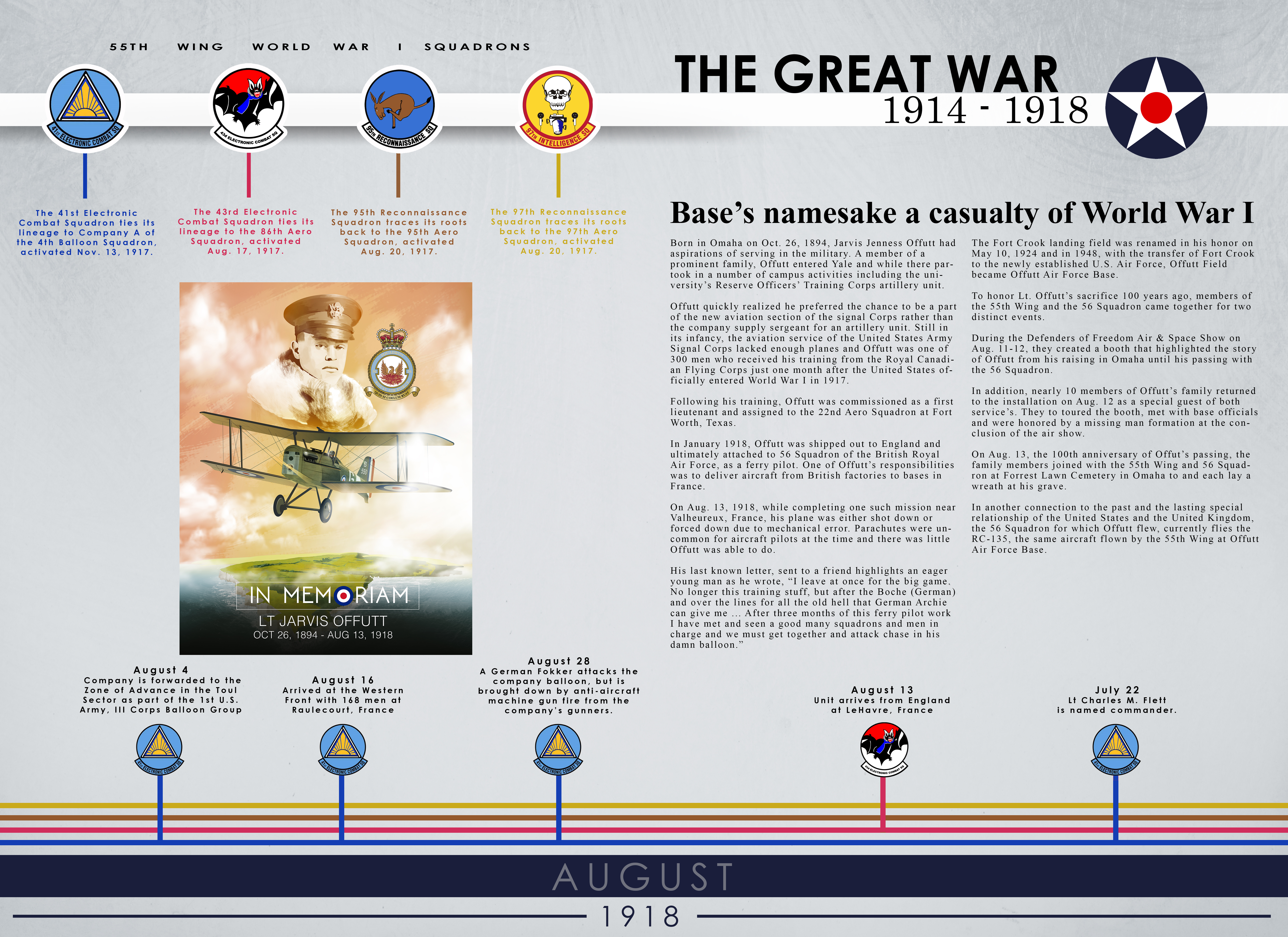 The Great War August Timeline image