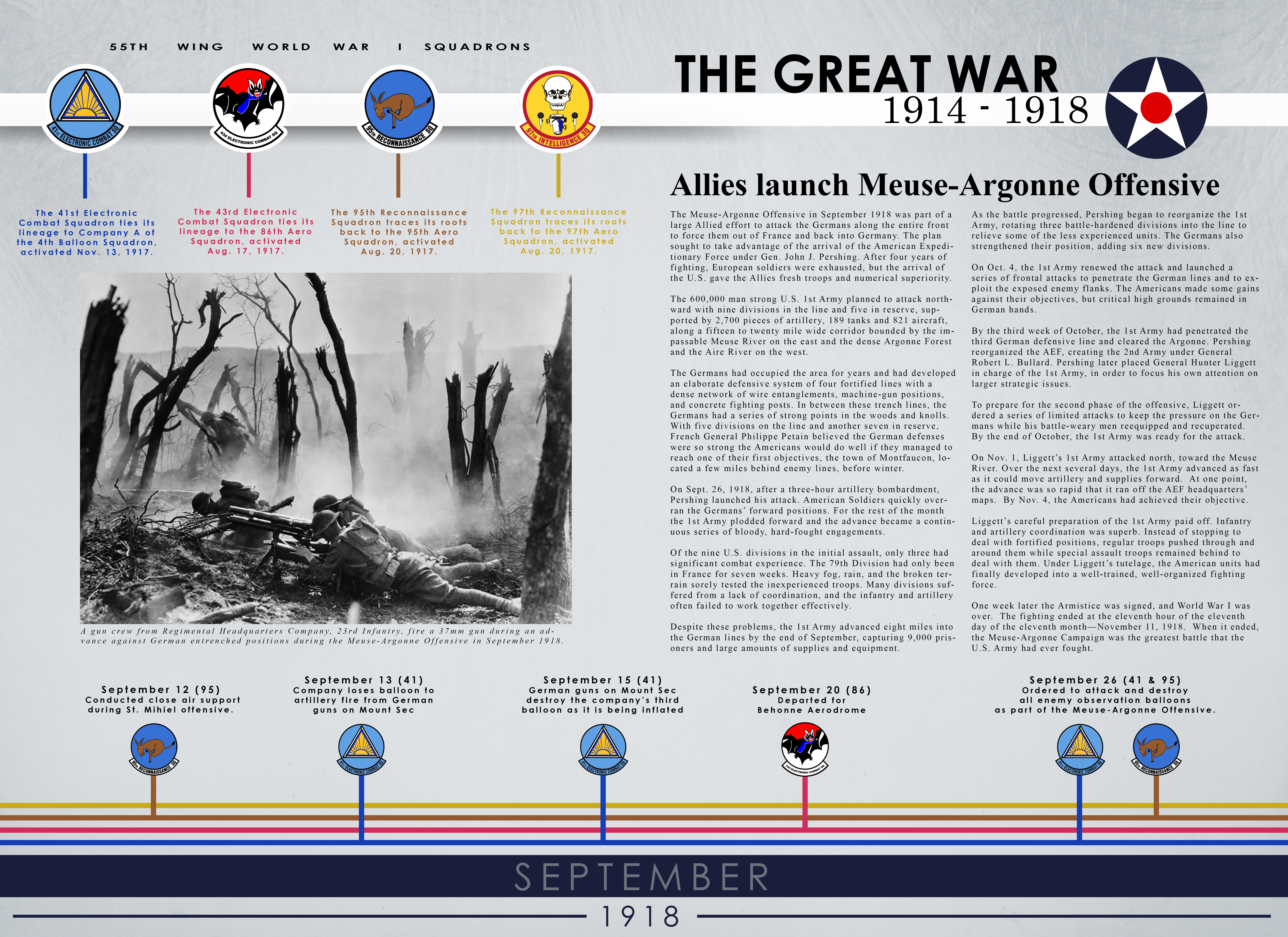 The Great War - September timeline